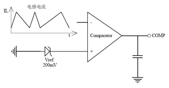 基于TRUEC2技术的LED日光灯驱动方案设计