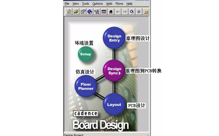 Cadence設計教程之Allegro PCB手冊免費下載