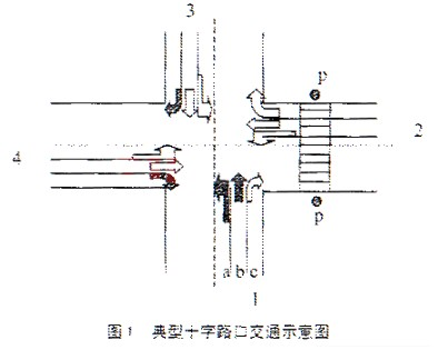 采用RTX51操作系統根據車流量動態調節實現智能交通燈的設計