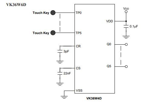 VK36W6D水位感应检测芯片的数据手册免费下载