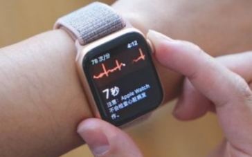 未来可穿戴设备在医疗健康行业将会有大作为