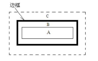 ASP NET的经典复习题和答案总结