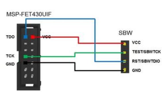 FET430UIF常见的问题有哪些应该如何解决