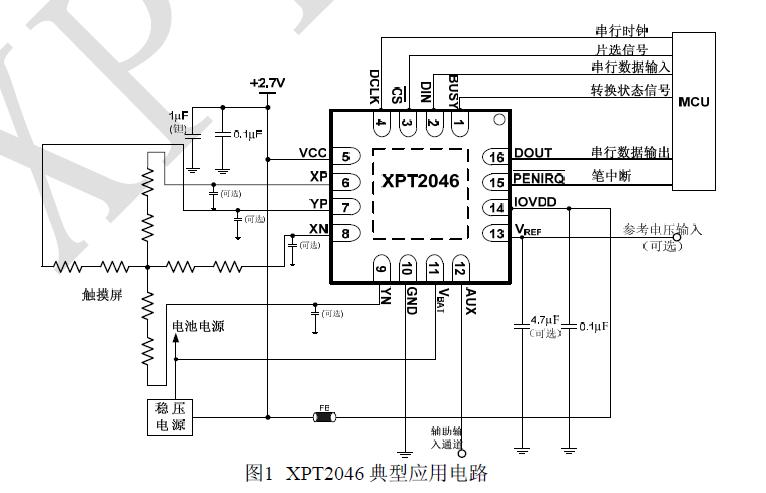 XPT2046电阻式触摸屏控制器的数据手册免费下载