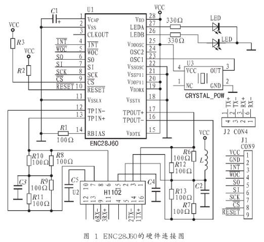 基于ENC28J60以太網控制器實現微型嵌入式Web服務器的設計