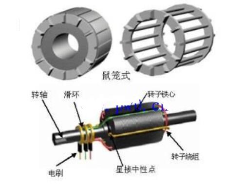 同步电动机结构图_同步电动机的应用