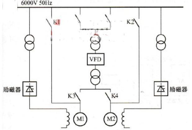 同步电动机变频启动和切换