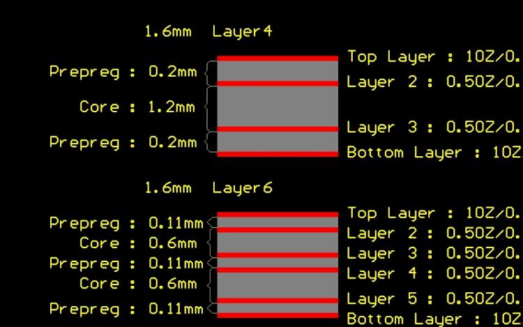 pcb多层板的标准与pcb多层板厚度解析