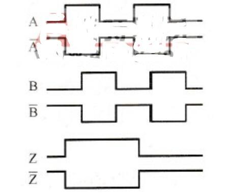 光电编码器的安装_光电编码器常见故障及解决