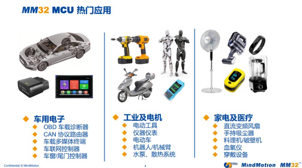 上海灵动微电子销售量增长10倍原因