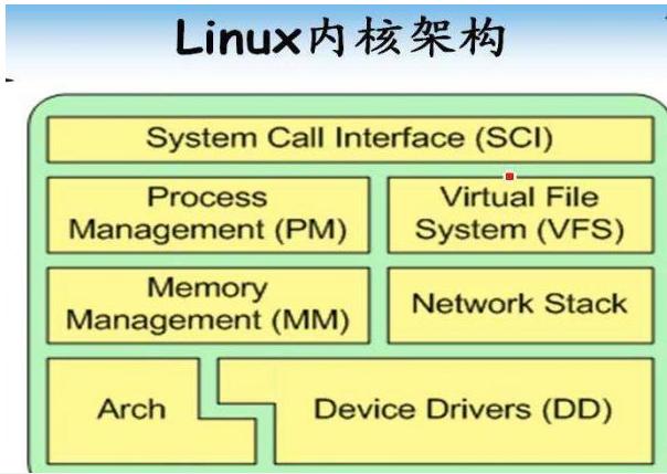 Linux内核驱动的platform机制是怎样的