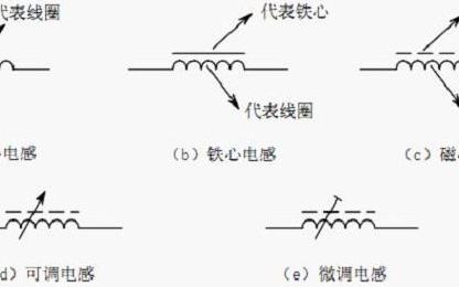 常见电感的符号和定义式