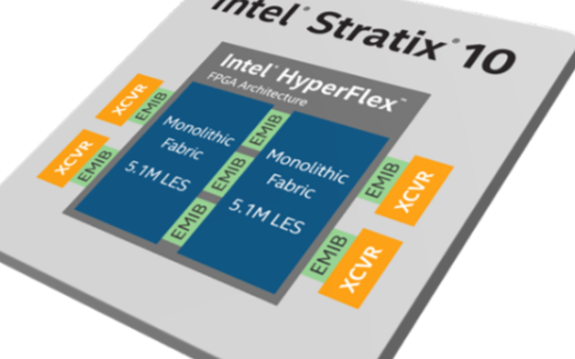 英特尔发布全球最大容量的全新FPGA芯片