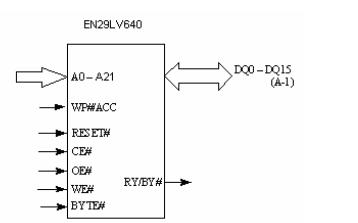 EN29LV640TB系列闪存芯片的数据手册免费下载使用