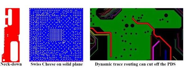 PCB电源供电系统设计方案