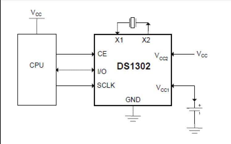 DS1302的中文资料和使用源代码免费下载