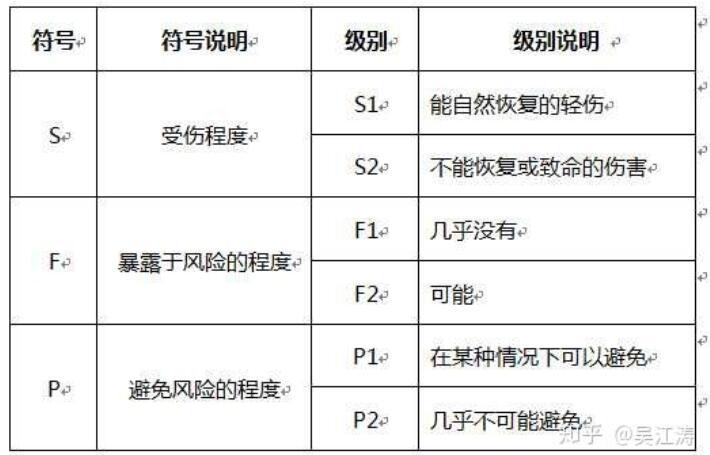 安全光栅传感器的作用_安全光栅传感器选择
