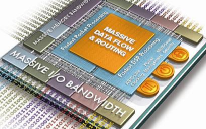 Achronix与BittWare共同研发FPG...