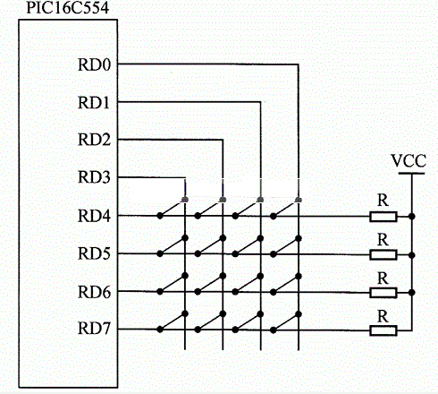 PIC單片機4×4行(xing)列(lie)式鍵盤(pan)的(de)工作(zuo)原理解析(xi)