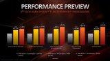 AMD高端处理器将全面站上1000美元价位甚至能达到2000美元