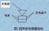 超声波测距的原理和超声波测距系统的电路设计详细概...