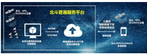 中国信通院和MediaTek将在北斗和移动通信融...