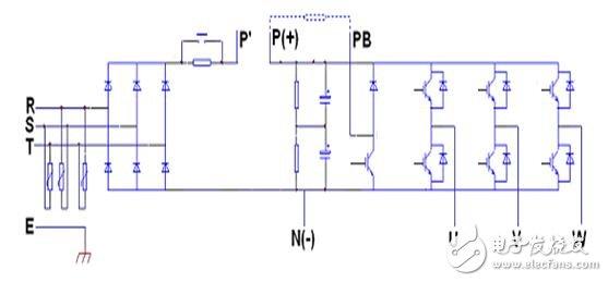 变频器主回路故障的判断方法