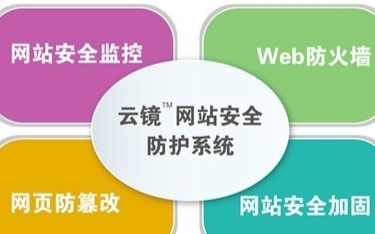 如何查看一个网站网址的安全性能是怎样的