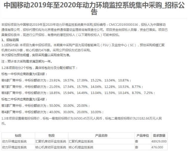 中国移动发布了2019年至2020年动力环境监控...
