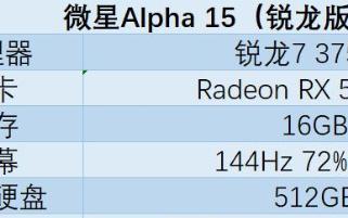 搭载7nm显卡Radeon RX 5500M的游...