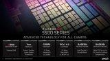 AMD RX5500系列曝光 对标GTX1650