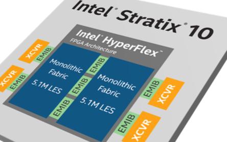 英特尔的Stratix 10 GX 10M FP...