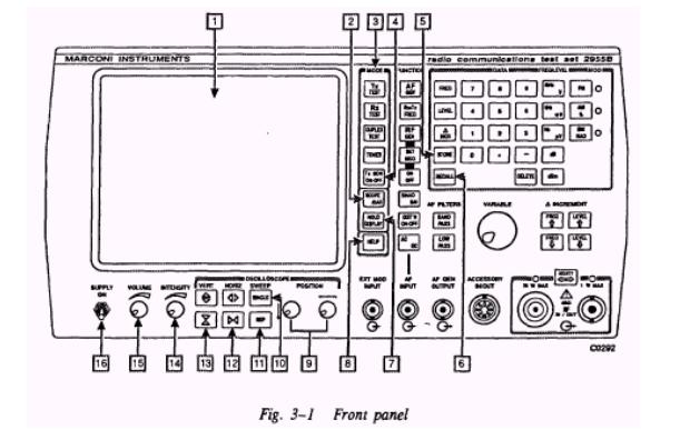 马可尼2955B综合测试仪的操作使用说明书免费下载