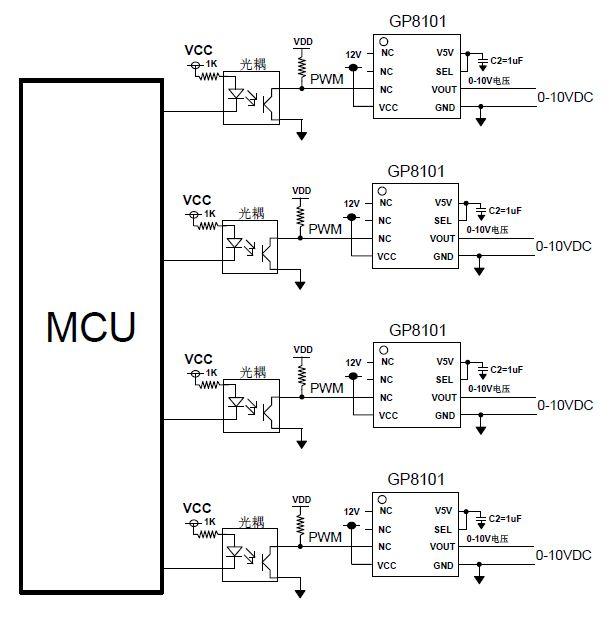 智能照明多通道0-10V调光模块方案:基于GP8101
