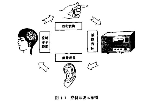 实用无线电遥控PDF电子书免费下载