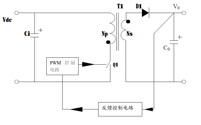 设计连续模式反激变压器的资料说明