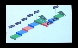 """长亭科技出席""""教育网络安全研修班""""助力教育私有云..."""