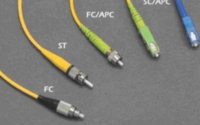 光纤连接器的核心部件和基本参数分别是什么