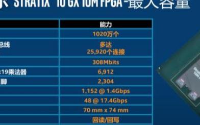全球最大的FPGA芯片为IC设计带来了福音
