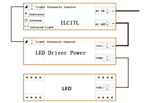 ILC17L路灯控制器的数据手册免费下载