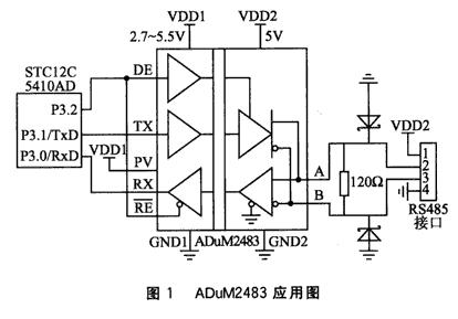 基于磁耦隔离和硬件零延时技术的RS485总线节点设计