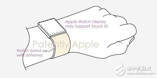 专利表示Apple Watch可能先获屏下指纹技术