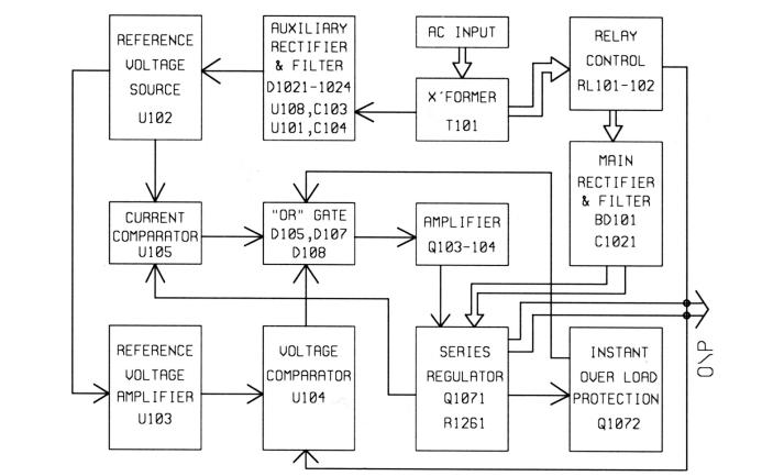 GPS-4303C四组输出直流电源供应器的使用手册免费下载