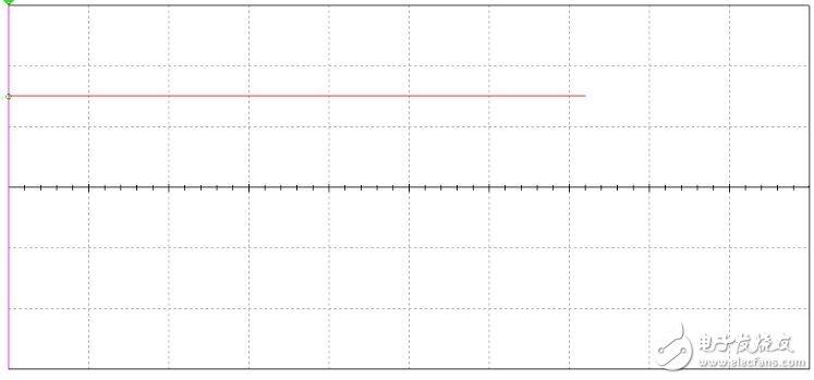 直流电和交流电电波形图_直流电和交流电的电流方向
