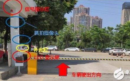 基于AI图像识别的储运零部件运输车辆出入管理