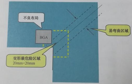 SMT加工厂在生产组装时的注意事项