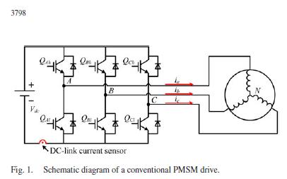 使用单电流传感器进行永磁同步电动机三相电流重构零电压矢量采样方法