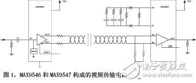 远距离CAT5电缆传输信号的优势
