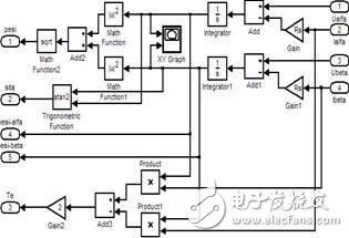 利用Matlab/Simulink对多电平直接转矩控制进行仿真验证研究
