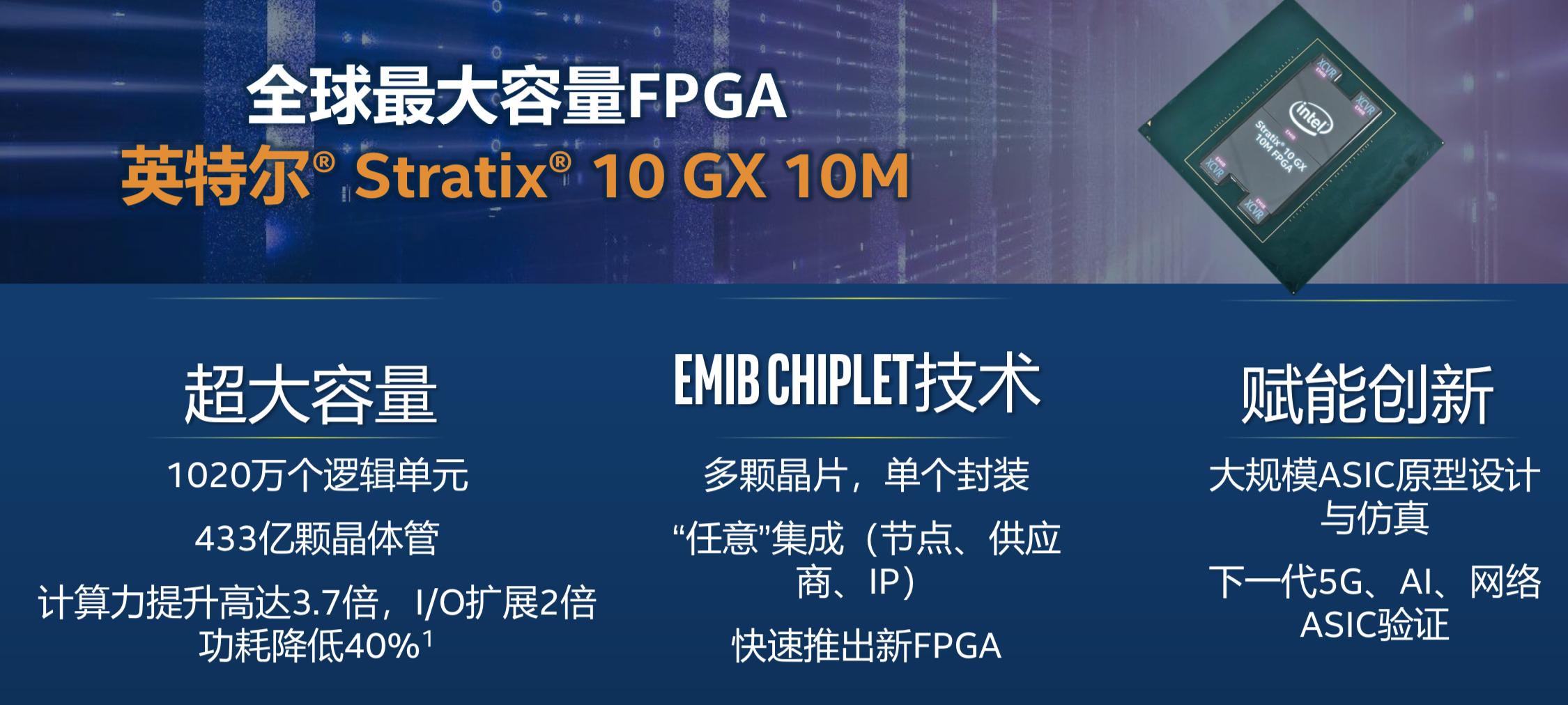 硝烟再起!高端FPGA彩神争霸8大发快三技巧?